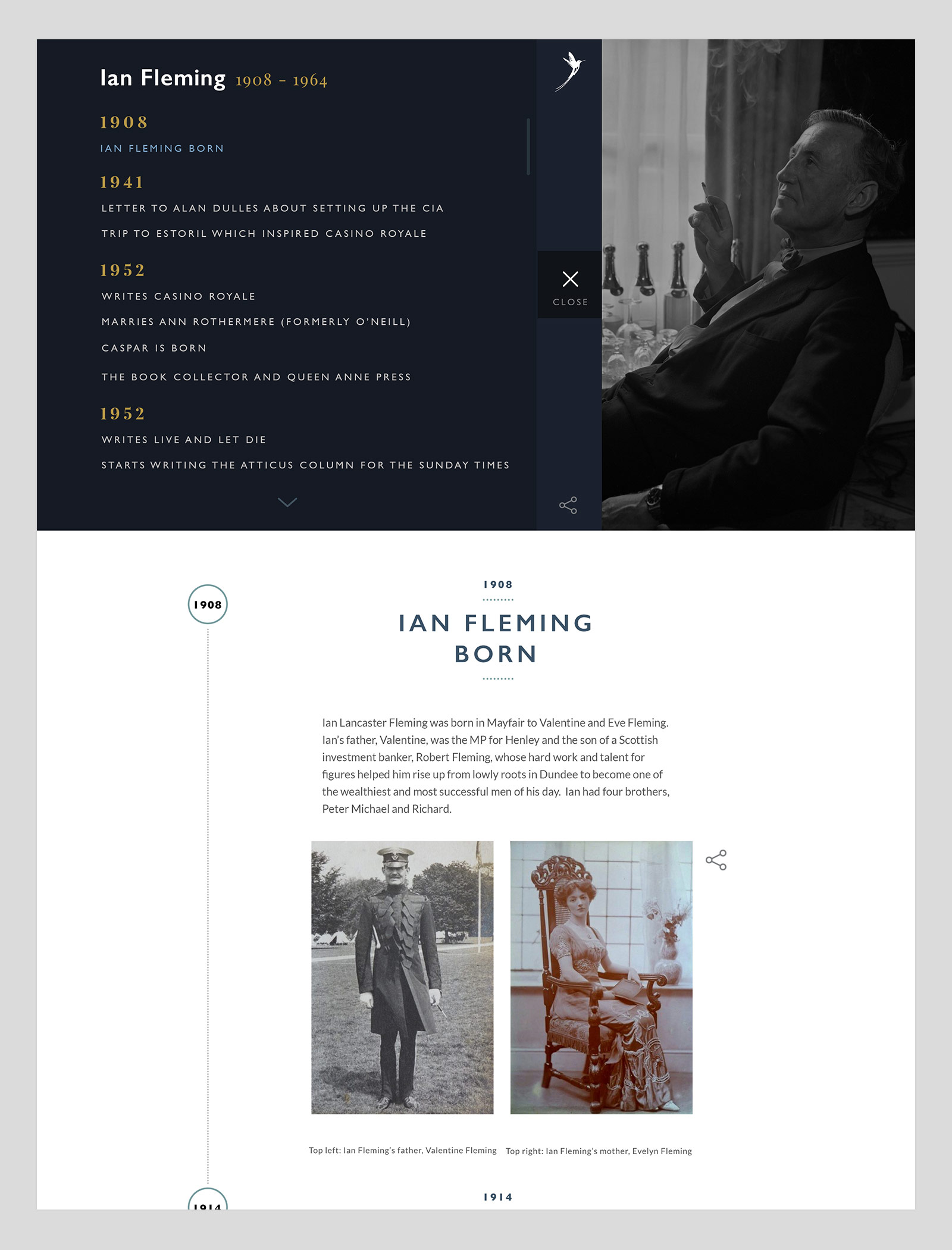 Ian Fleming website Wolfcub Digital